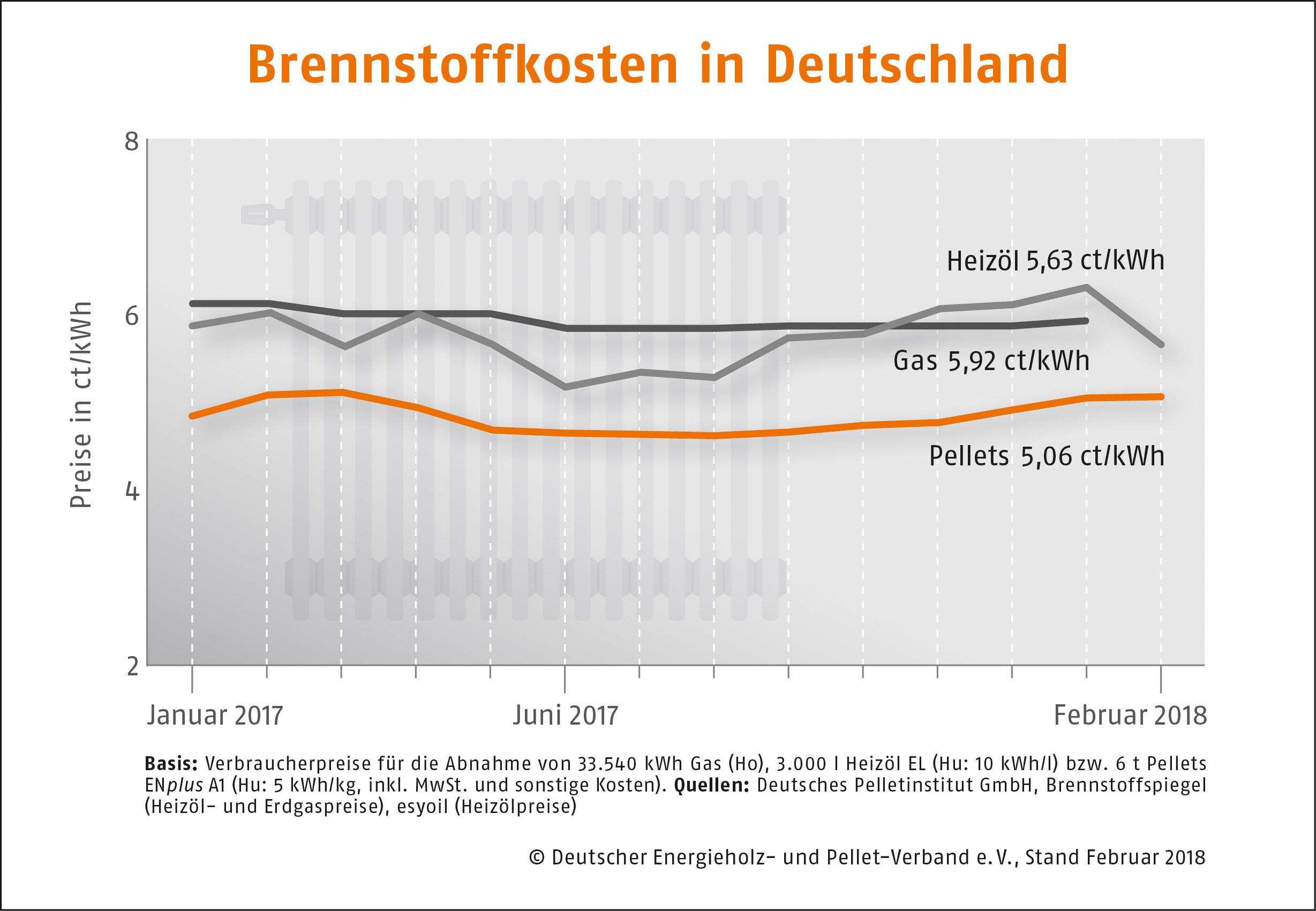 brennstoffkosten-deutschland_1_.jpg