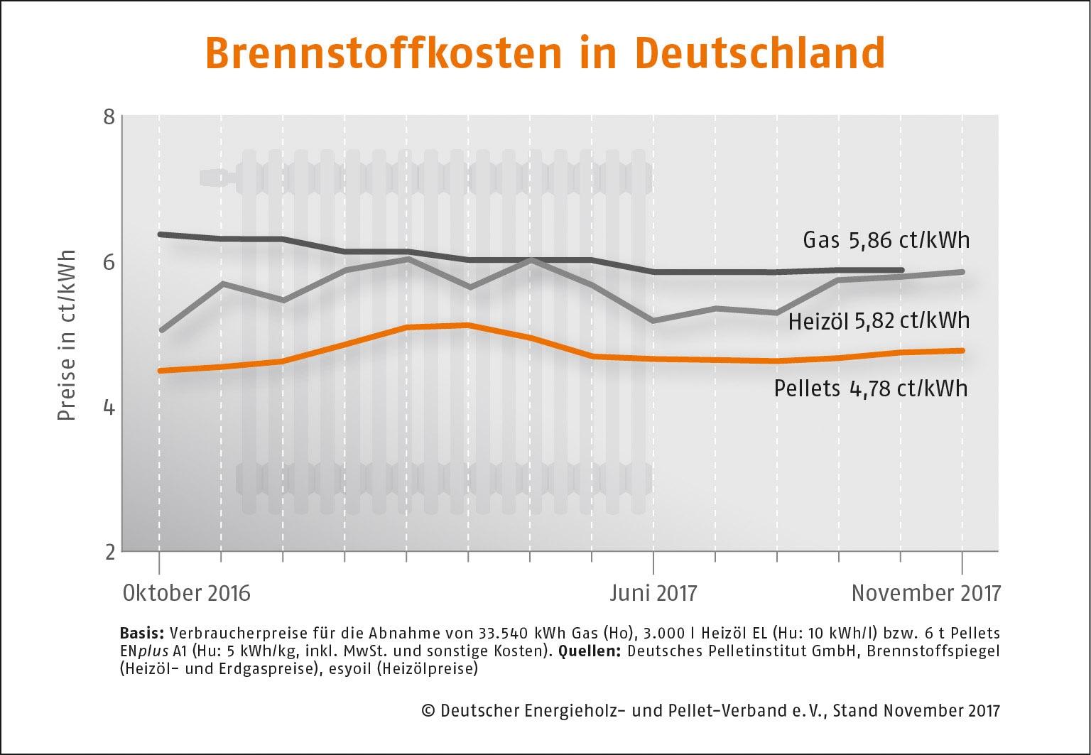 brennstoffkosten-deutschland.jpg