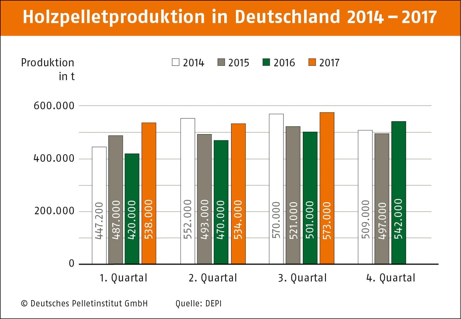 produktion_2014-2017.jpg
